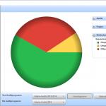Auditsoftware Auswertung der Maßnahmen
