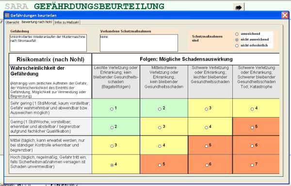 die gefhrdungsbeurteilung und zustzlich risikobewertung nach nohl - Gefahrdungsbeurteilung Gefahrstoffe Muster