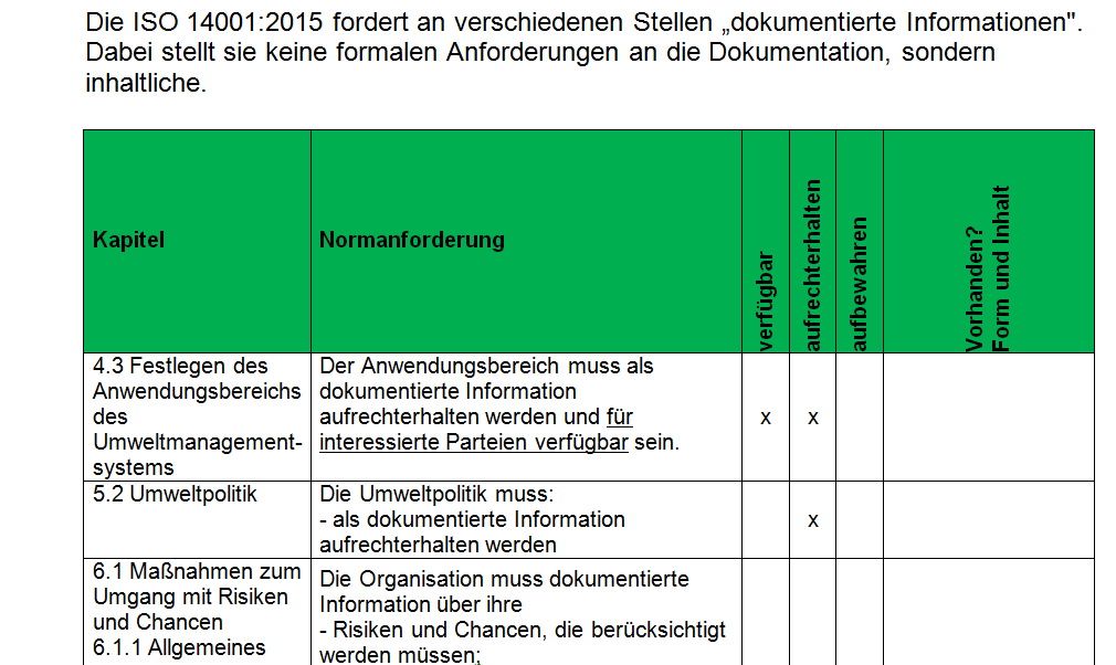 Liste dokumentierte Information,  Auszug aus Delta-Paket ISO 14001:2015